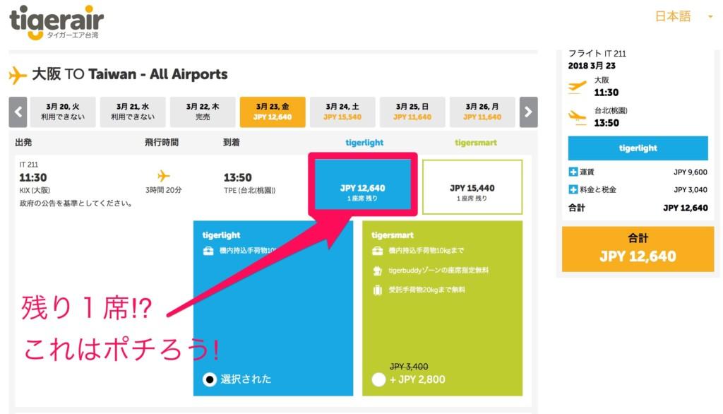 台湾のLCC「タイガー・エア」を調べると、片道12,640円の【当日発】チケットが残っていた