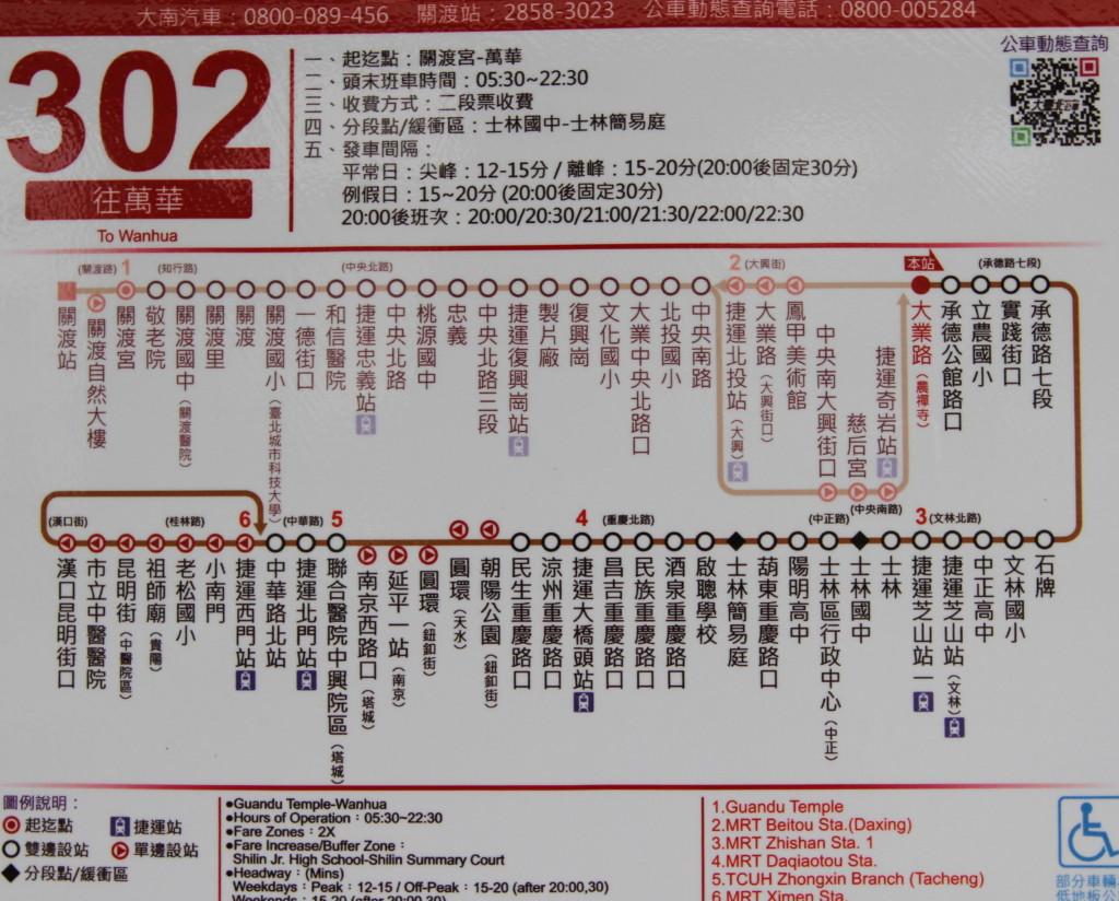 302番バスの路線図